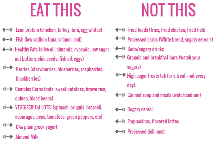 Whole food list guide